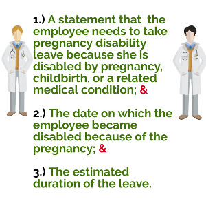 pregnancy disability certification requirements for California